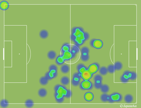 Rakitic heat map via squawka.com