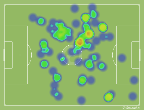Modric heat map via squawka.com