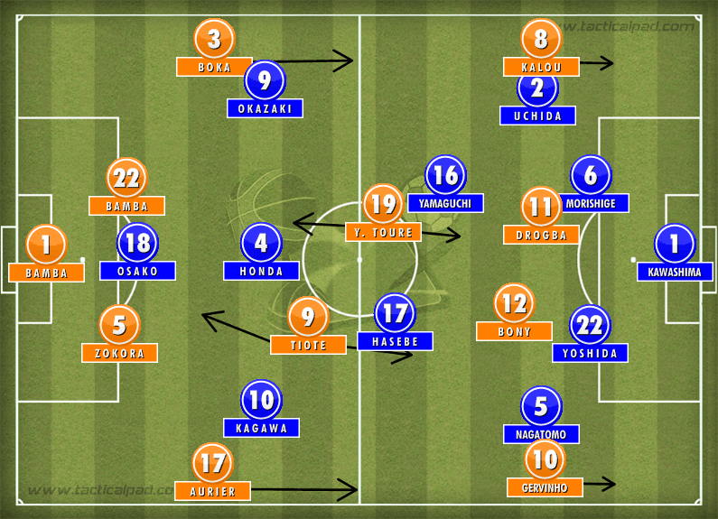 Ivory Coast switching to a 4-4-2 to chase the game. Made using Tactical Pad