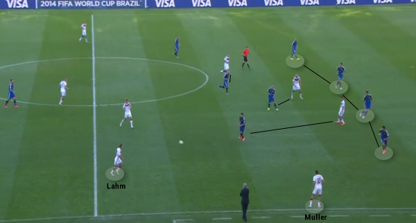 The Argentinian defence made it extremely hard for the German play makers to pass through to the attackers. The back four maintained a straight line, interlocked players to block runs.