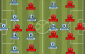 Formation: Argentina vs. Belgium