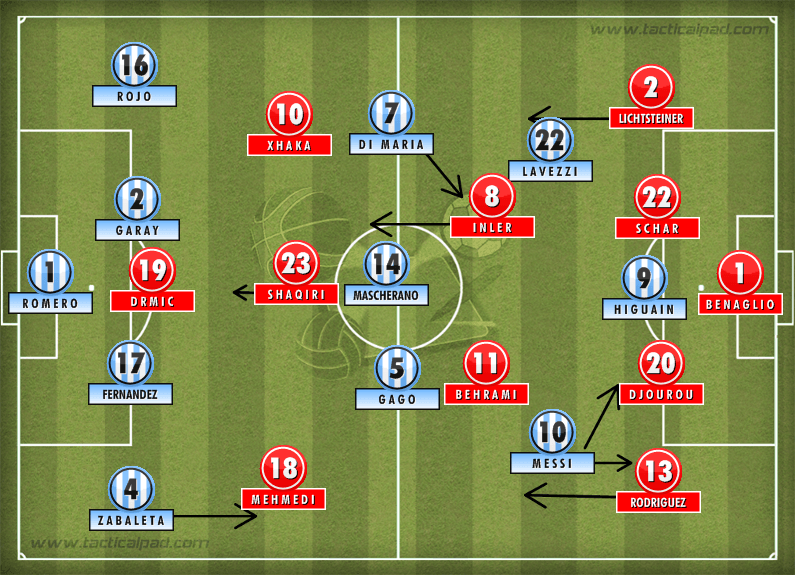 Formation: Argentina vs Switzerland