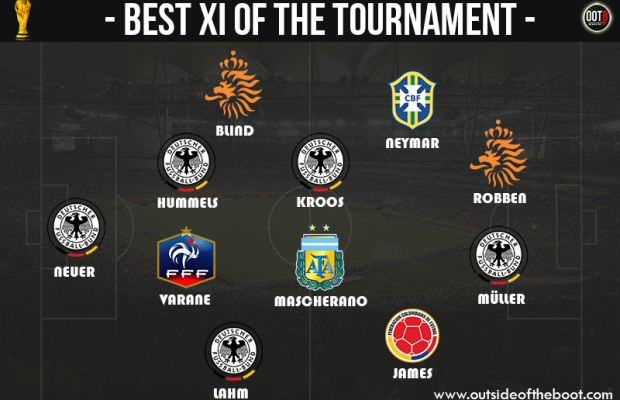 World Cup Best XI