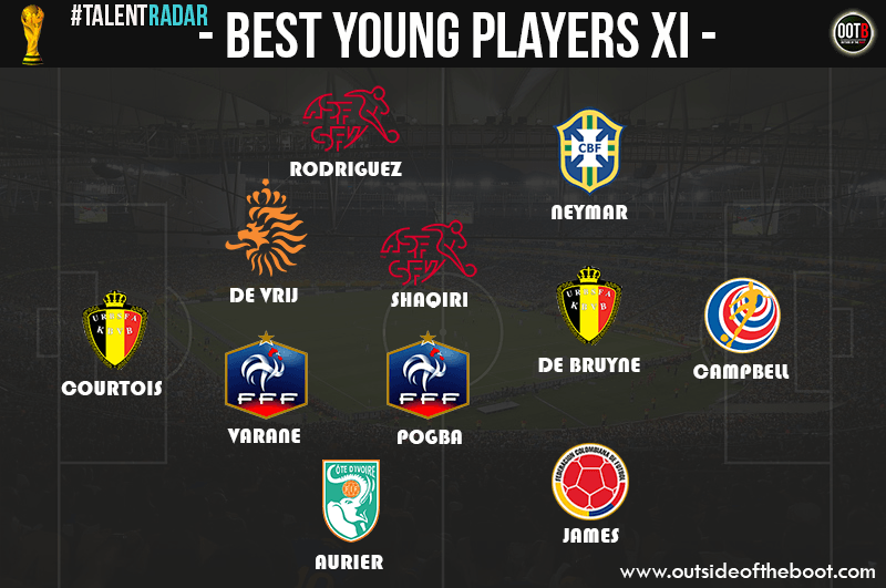 Best Young Players XI