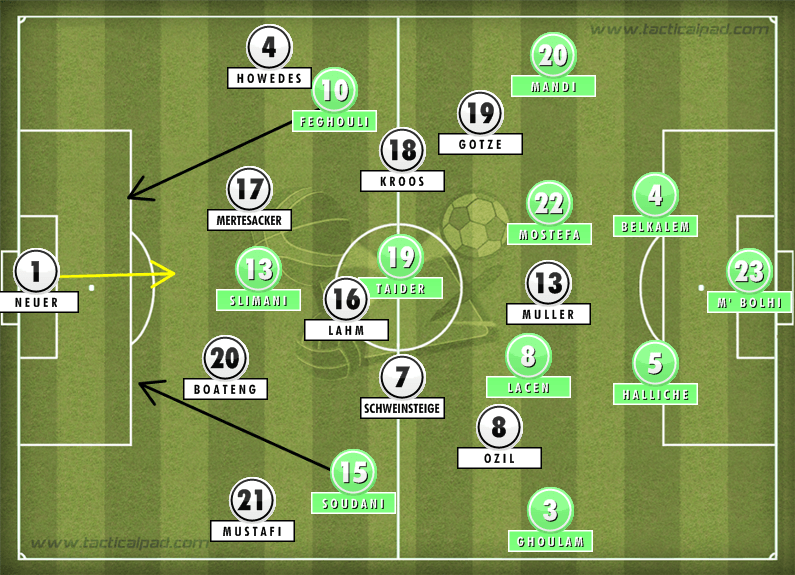 Germany Algeria Tactics