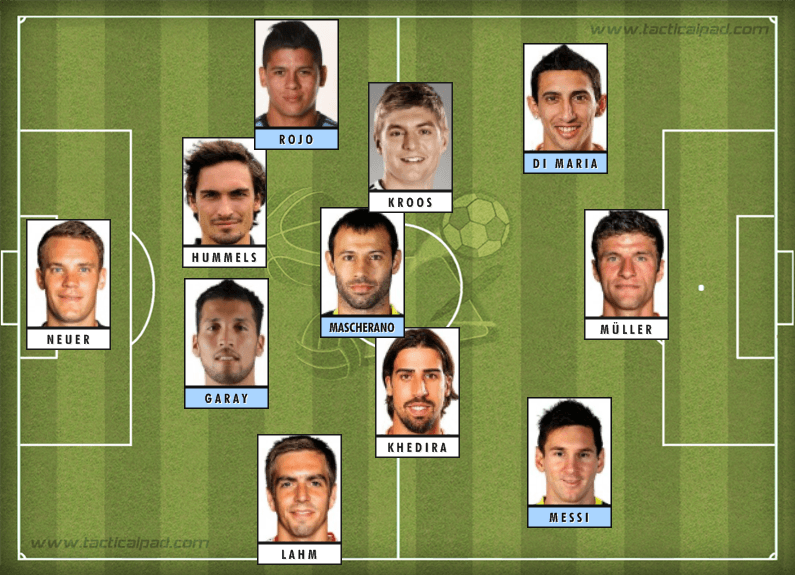 Germany Argentina Combined XI