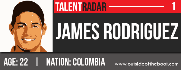 James Rodriguez World Cup Talent