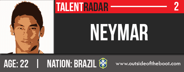 Neymar World Cup Talent