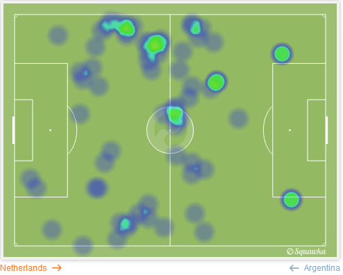 Perez drifted into central positions. Via squawka.com