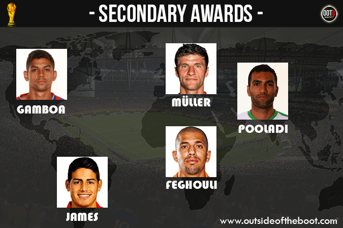 Secondary Awards (1)