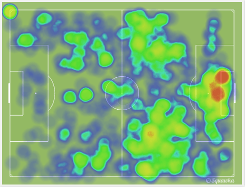 USA's heat-map | via Squawka
