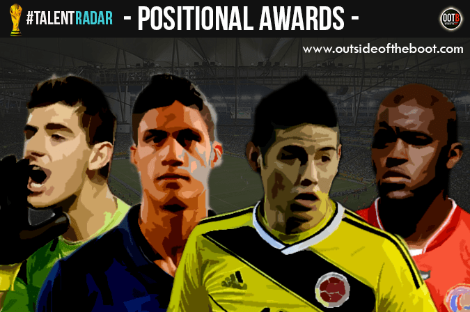 World Cup Young Players Positional Awards