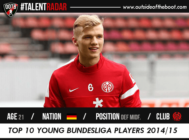 Johannes Geis Mainz Talent