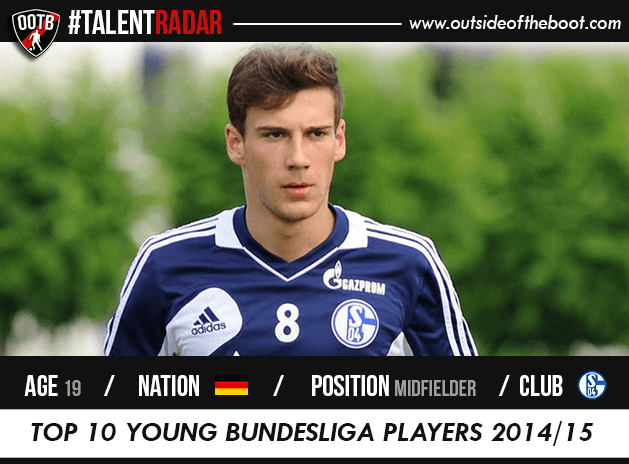 Leon Goretzka Schalke Talent Radar