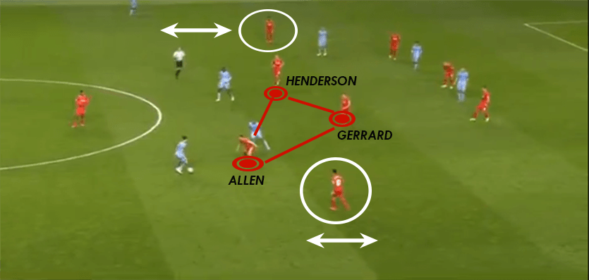 Man City Liverpool Tactics 2