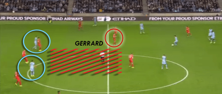 Steven Gerrard positioning vs Man City