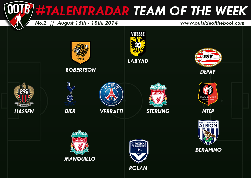 Talent Radar Best Young Players 2 Week