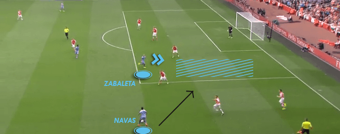 Arsenal Defensive issues 1