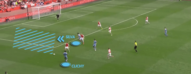 Arsenal Defensive issues 3