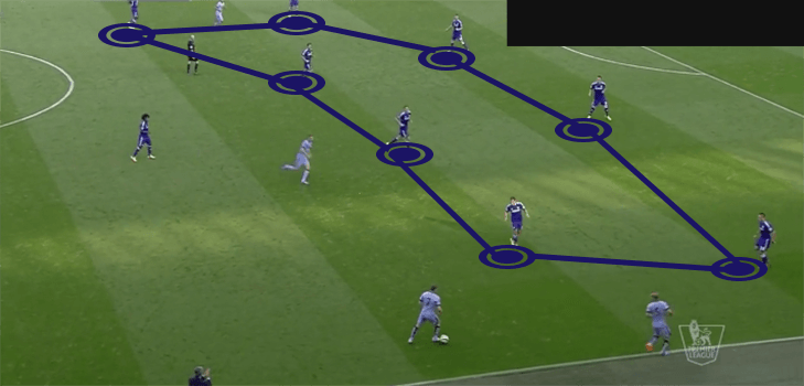 Chelsea prevent space between lines 2
