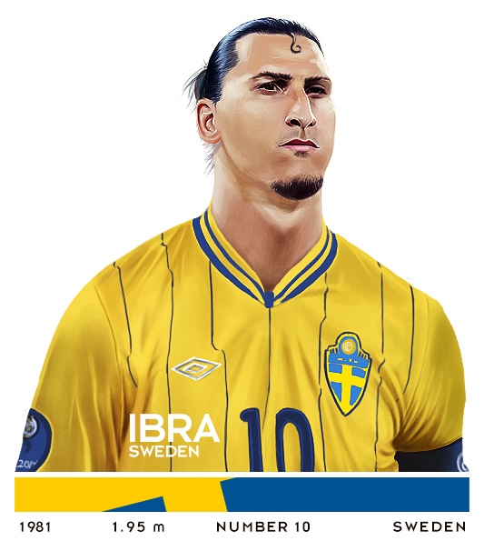 Ibrahimovic Comic