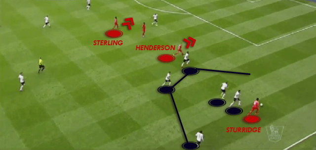Liverpool's first goal vs Spurs Image