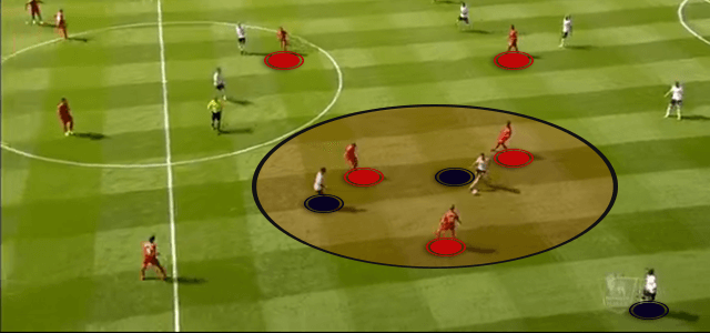 Liverpool Pressing vs Tottenham