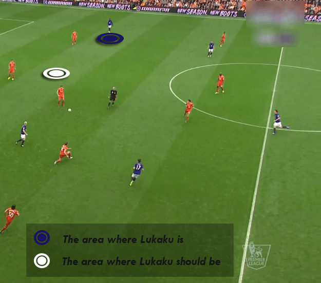 Lukaku played out of position