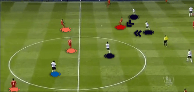 Spurs Pressing Image