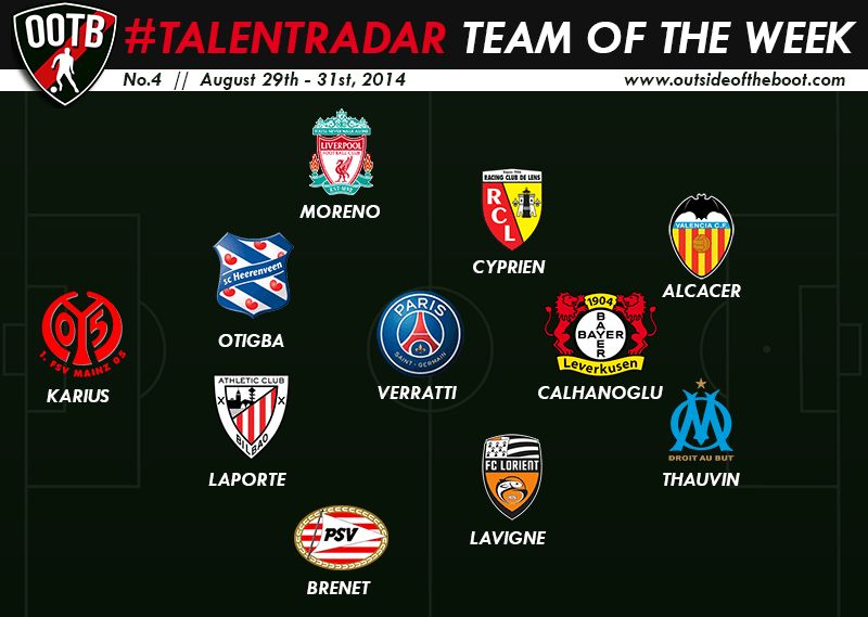 Talent Radar Best Young Players 4 Week