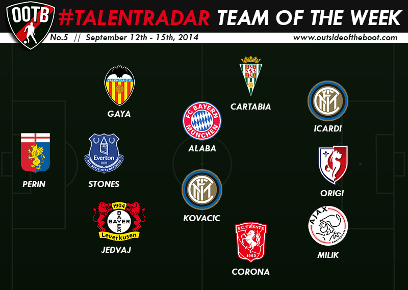 Talent Radar Best Young Players 5 Week