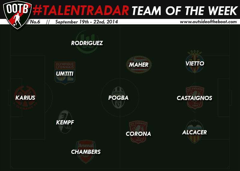 Talent Radar Team of the Week 6