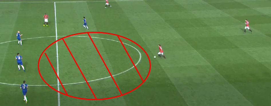 Blind has the freedom of Old Trafford in the build up to the Di Maria goal