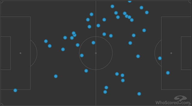 Fellaini was able to complete tons of passes in Manchester United's half   via WhoScored