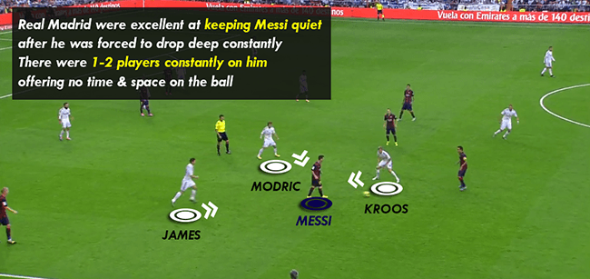 Messi kept quiet