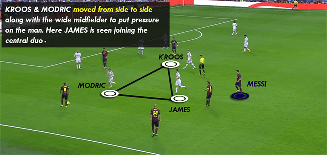 Modric Kroos move side to side with Messi