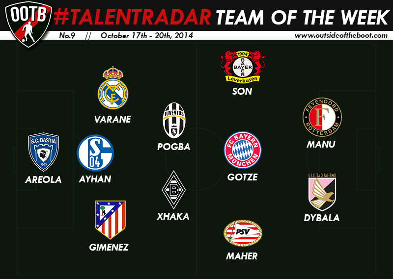 Talent Radar Team of the Week 9