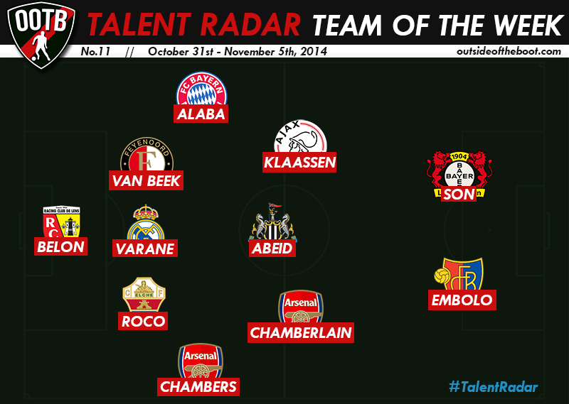 Talent Radar Team of the Week 11