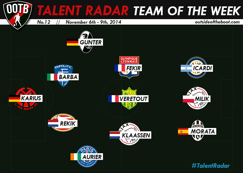 Talent Radar Team of the Week 12 (1)