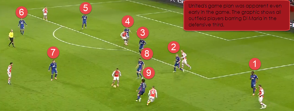 United defensive