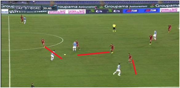 An example of Zeman's press. His team are in red.