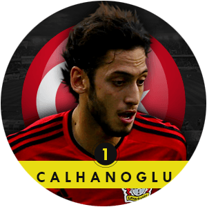 Hakan Calhanoglu 2015 | Best Young Players