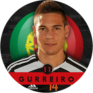 Raphael Guerreiro 2015 | Best Young Players