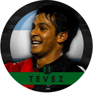 Mauricio Tevez 2015 | Best Young Players