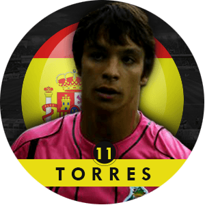Oliver Torres 2015 | Best Young Players