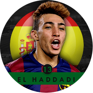Munir El Haddadi 2015 | Best Young Players
