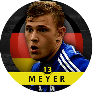 Max Meyer 2015 | Best Young Players