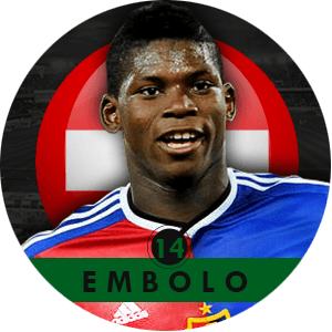 Breel Embolo 2015 | Best Young Players