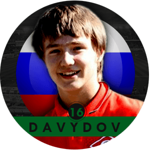 Denis Davydov 2015 | Best Young Players