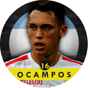 Lucas Ocampos 2015 | Best Young Players